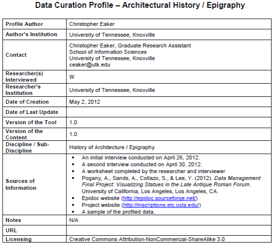 Data Curation Profile excerpt. Click for the entire document.